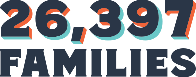 26,397 Families